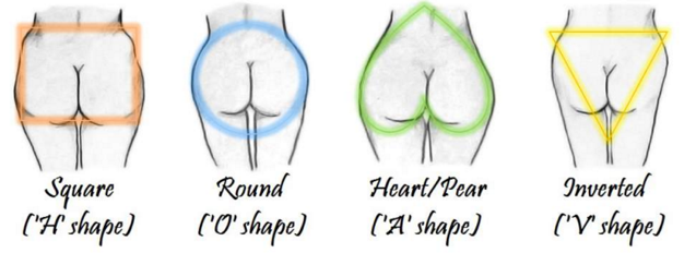 Butt Augmentation sizes