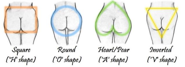 Butt Augmentation sizes